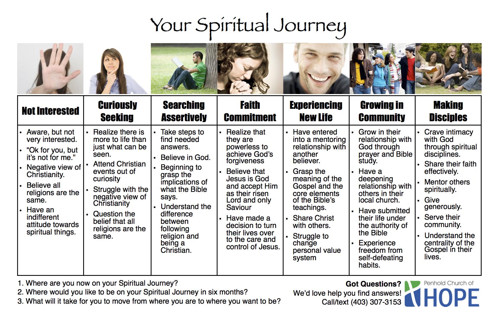 Your Spiritual Journey   DaveTrenholm com